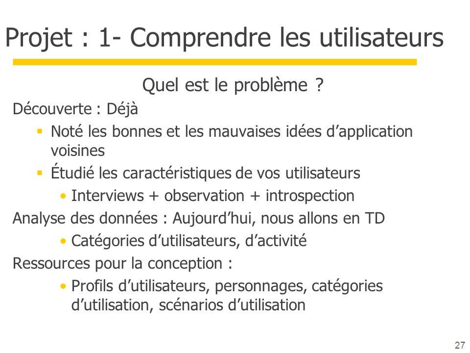 Projet : 1- Comprendre les utilisateurs Quel est le problème ? Découverte : Déjà Noté les bonnes et les mauvaises idées dapplication voisines Étudié l