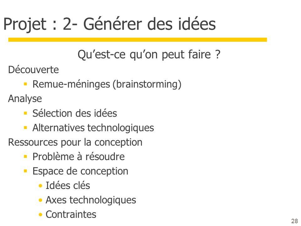 Projet : 2- Générer des idées Quest-ce quon peut faire ? Découverte Remue-méninges (brainstorming) Analyse Sélection des idées Alternatives technologi