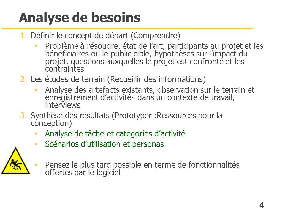4 Analyse de besoins 1. Définir le concept de départ (Comprendre) Problème à résoudre, état de lart, participants au projet et les bénéficiaires ou le