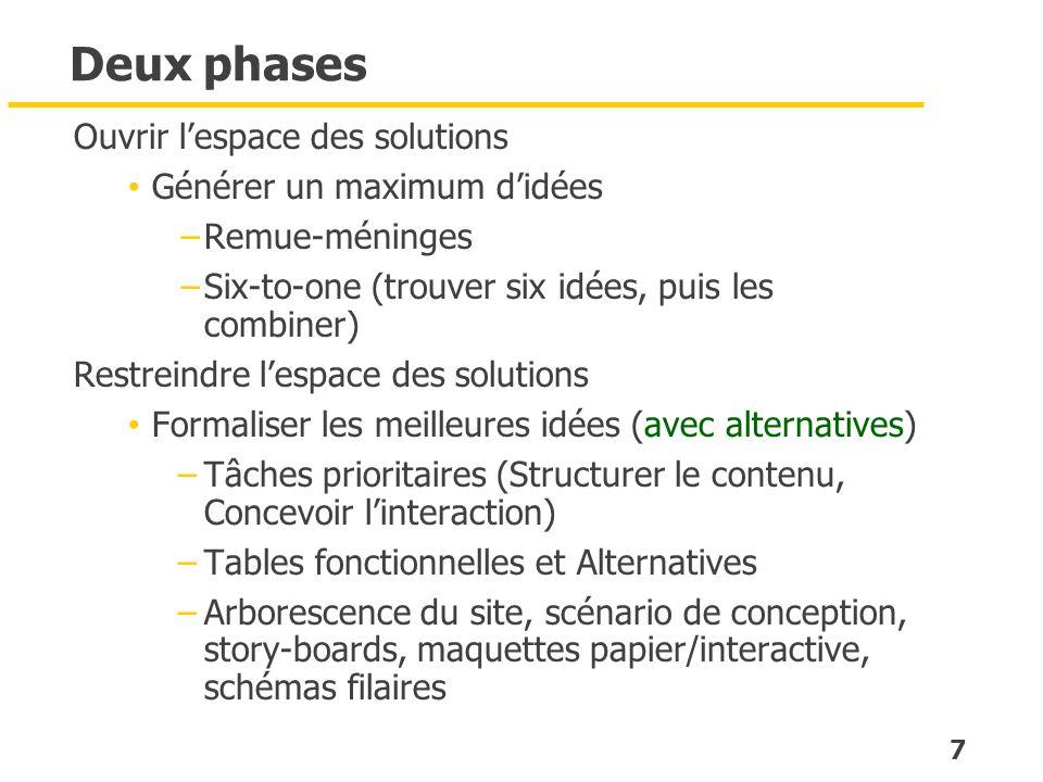 7 Deux phases Ouvrir lespace des solutions Générer un maximum didées Remue-méninges Six-to-one (trouver six idées, puis les combiner) Restreindre lesp
