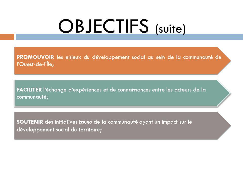 OBJECTIFS (suite) PROMOUVOIR les enjeux du développement social au sein de la communauté de lOuest-de-lÎle; FACILITER léchange dexpériences et de conn
