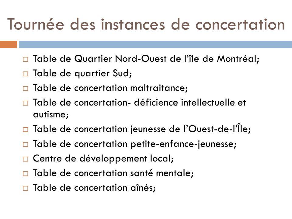 Tournée des instances de concertation Table de Quartier Nord-Ouest de lîle de Montréal; Table de quartier Sud; Table de concertation maltraitance; Tab