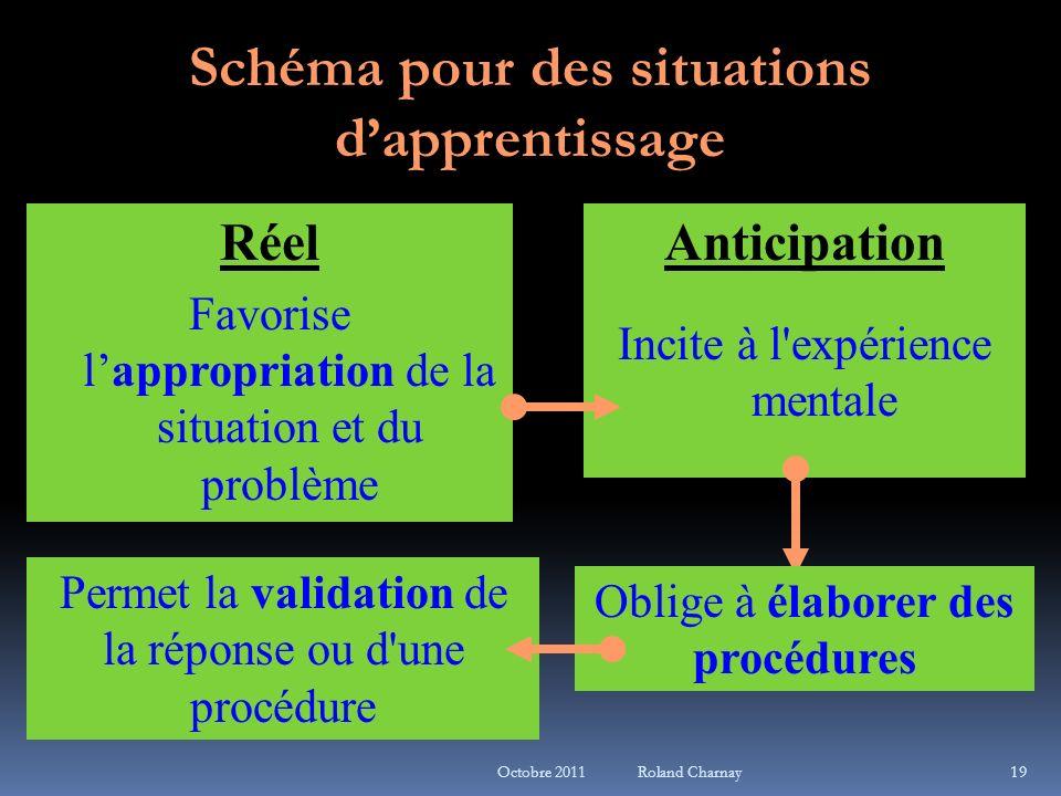 Octobre 2011 Roland Charnay 19 Schéma pour des situations dapprentissage Réel Favorise lappropriation de la situation et du problème Anticipation Inci