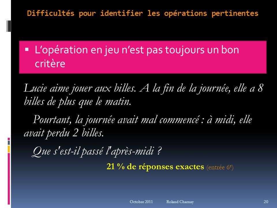 Difficultés pour identifier les opérations pertinentes Lopération en jeu nest pas toujours un bon critère Octobre 2011 Roland Charnay 20 Lucie aime jo
