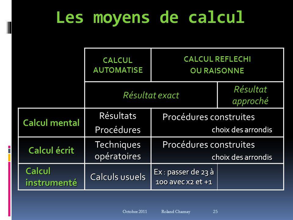 Les moyens de calcul CALCUL AUTOMATISE CALCUL REFLECHI OU RAISONNE Résultat exact Résultat approché Calcul mental RésultatsProcédures Procédures const