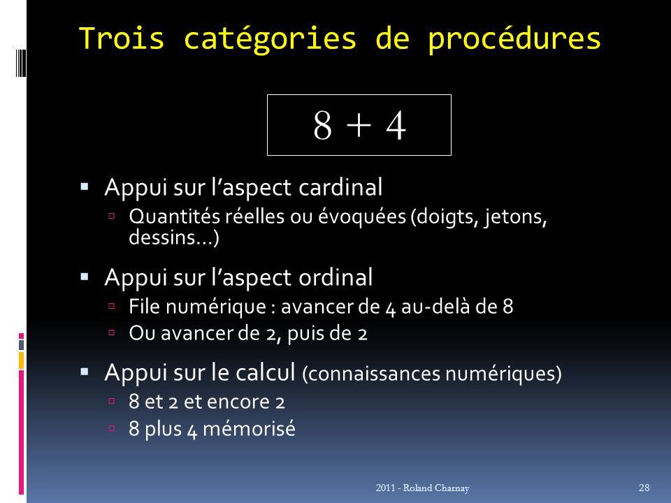 Trois catégories de procédures Appui sur laspect cardinal Quantités réelles ou évoquées (doigts, jetons, dessins…) Appui sur laspect ordinal File numé