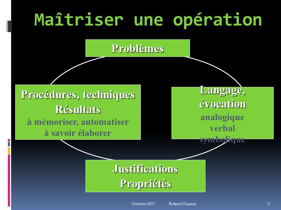 Maîtriser une opération Octobre 2011 Roland Charnay 3 Procédures, techniques Résultats à mémoriser, automatiser à savoir élaborer Langage, évocation a