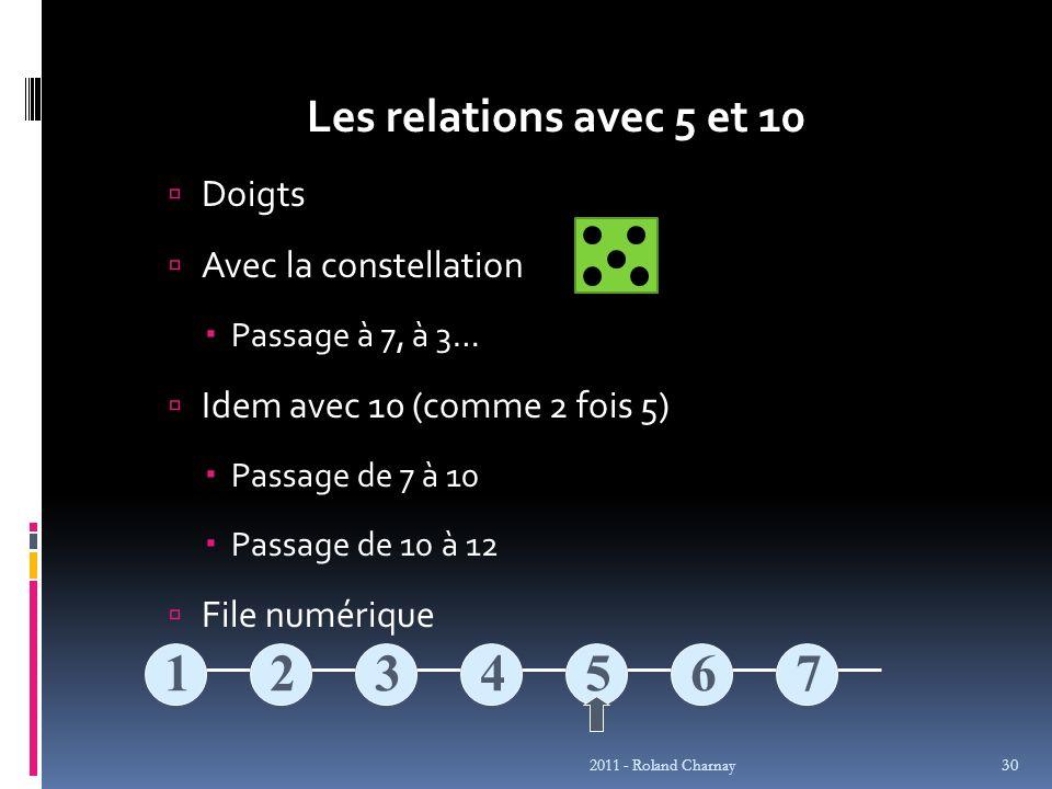Les relations avec 5 et 10 Doigts Avec la constellation Passage à 7, à 3… Idem avec 10 (comme 2 fois 5) Passage de 7 à 10 Passage de 10 à 12 File numé