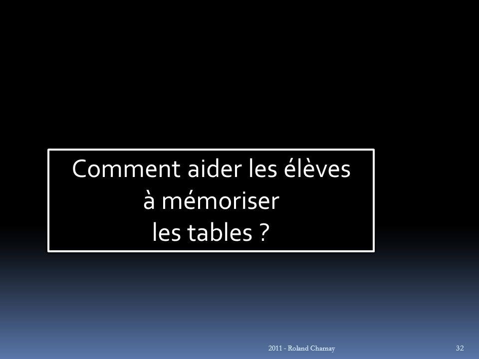 2011 - Roland Charnay 32 Comment aider les élèves à mémoriser les tables ?