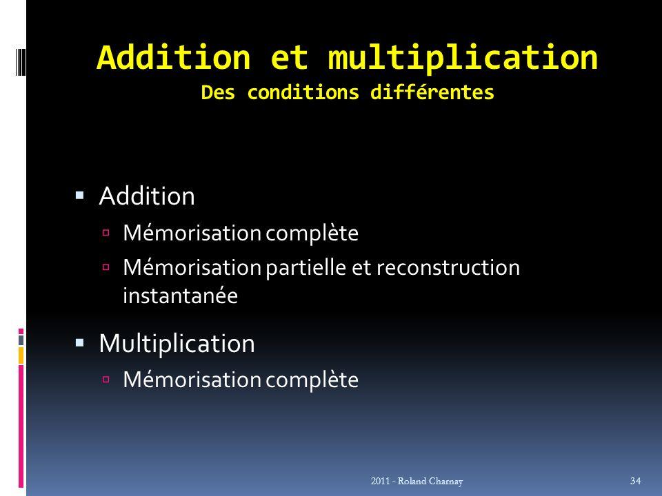 Addition et multiplication Des conditions différentes Addition Mémorisation complète Mémorisation partielle et reconstruction instantanée Multiplicati