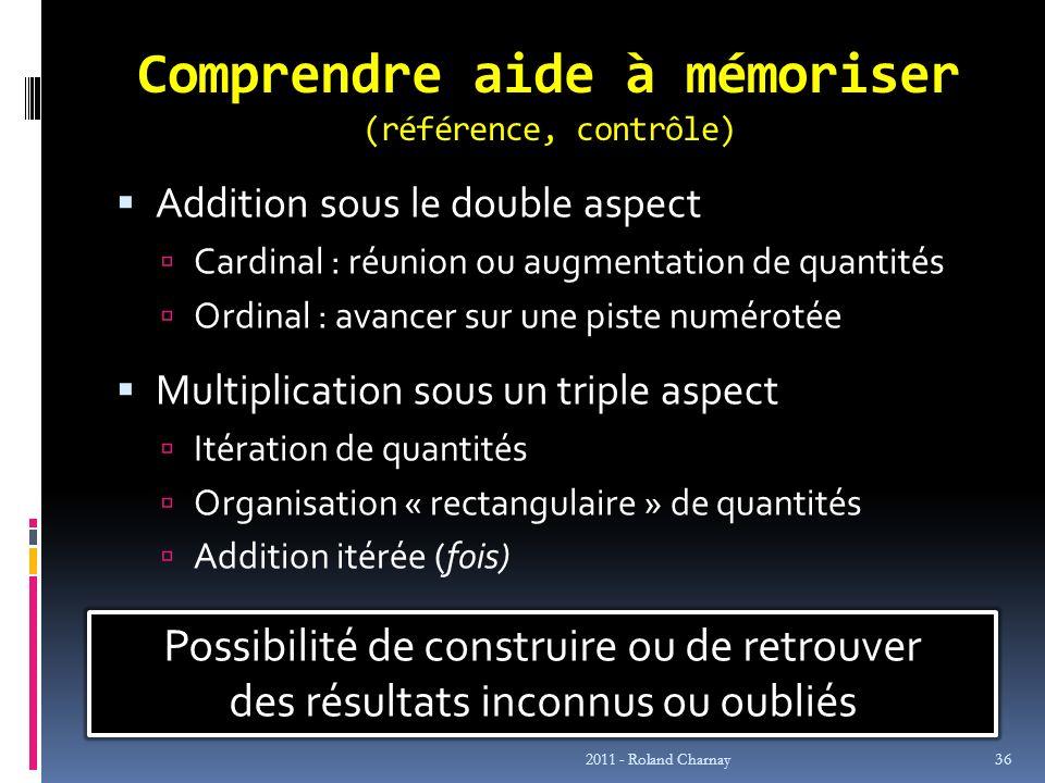Comprendre aide à mémoriser (référence, contrôle) Addition sous le double aspect Cardinal : réunion ou augmentation de quantités Ordinal : avancer sur