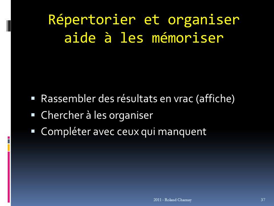 Répertorier et organiser aide à les mémoriser Rassembler des résultats en vrac (affiche) Chercher à les organiser Compléter avec ceux qui manquent 201