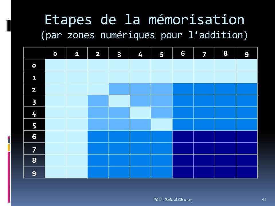 Etapes de la mémorisation (par zones numériques pour laddition) 0123456789 0 1 2 3 4 5 6 7 8 9 2011 - Roland Charnay 41