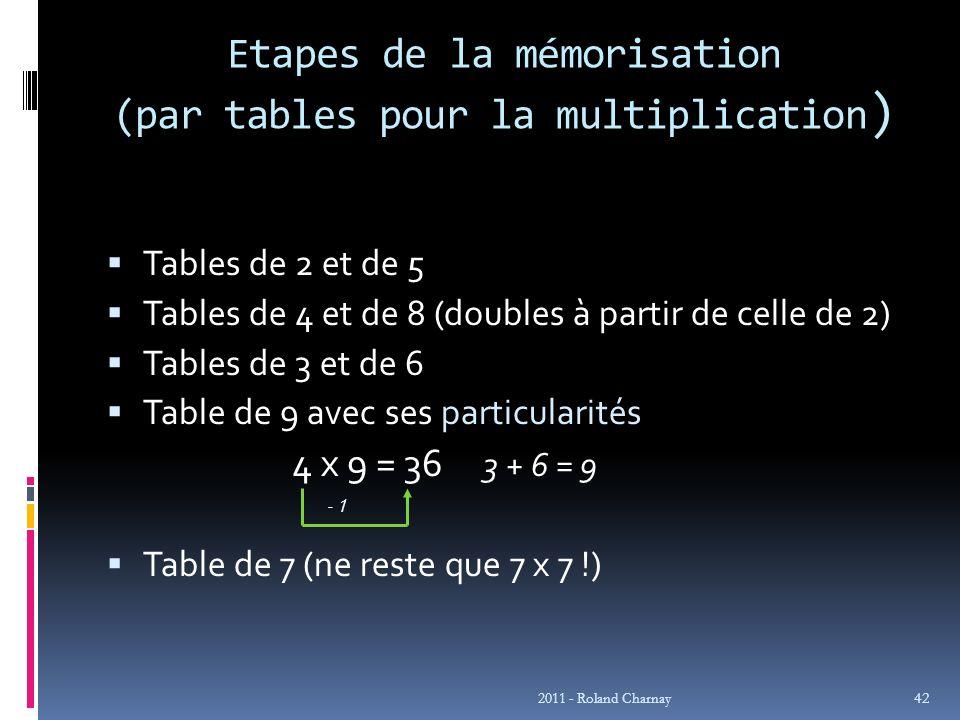Etapes de la mémorisation (par tables pour la multiplication ) Tables de 2 et de 5 Tables de 4 et de 8 (doubles à partir de celle de 2) Tables de 3 et