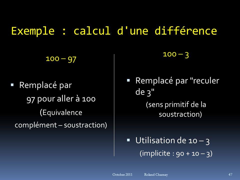 Octobre 2011 Roland Charnay Exemple : calcul d'une différence 100 – 97 Remplacé par 97 pour aller à 100 ( Equivalence complément – soustraction) 100 –
