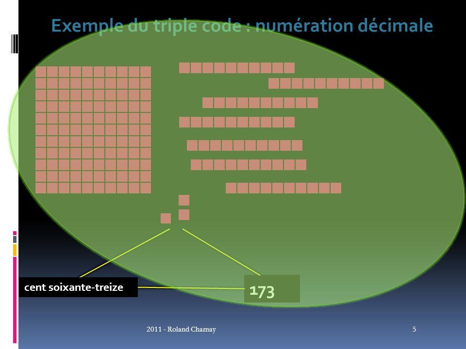 Exemple du triple code : numération décimale 5 2011 - Roland Charnay 173 cent soixante-treize