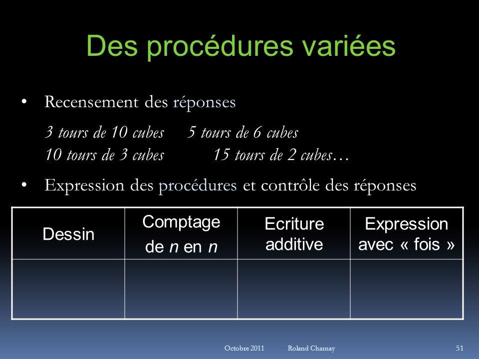 Octobre 2011 Roland Charnay Des procédures variées Recensement des réponses 3 tours de 10 cubes 5 tours de 6 cubes 10 tours de 3 cubes 15 tours de 2 c