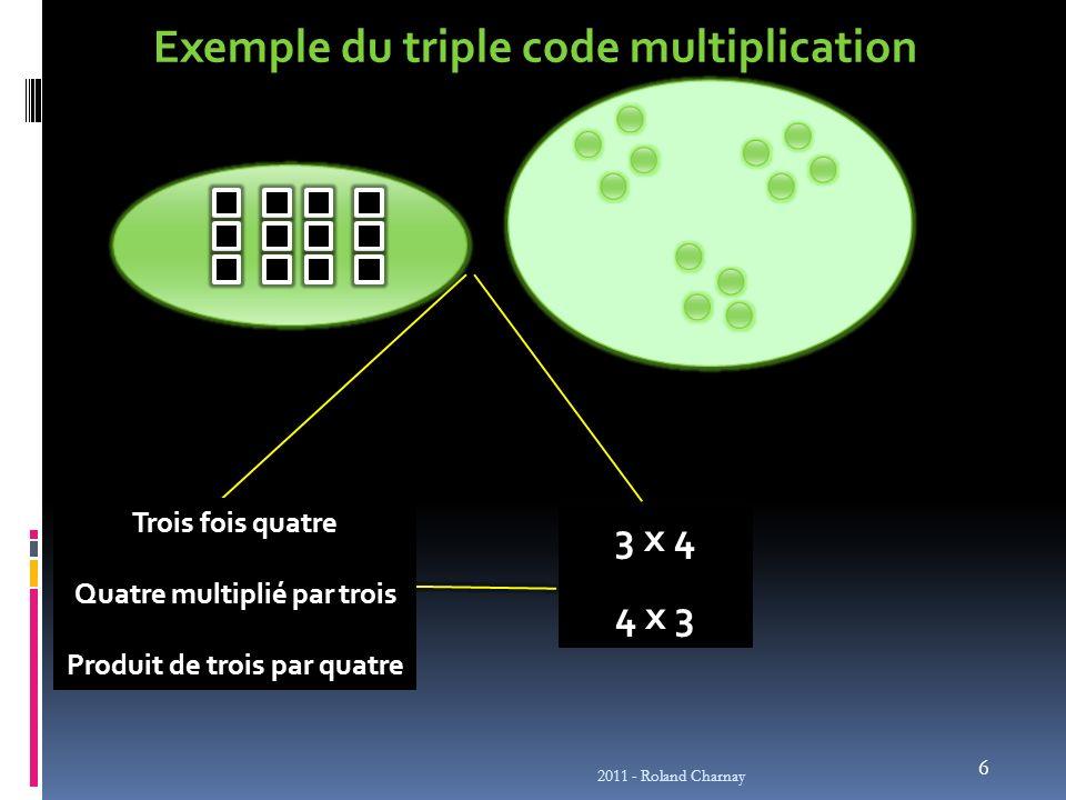 Exemple du triple code multiplication 6 3 x 4 4 x 3 Trois fois quatre Quatre multiplié par trois Produit de trois par quatre 2011 - Roland Charnay