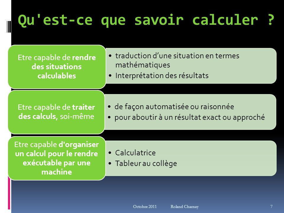 Qu'est-ce que savoir calculer ? traduction dune situation en termes mathématiques Interprétation des résultats Etre capable de rendre des situations c