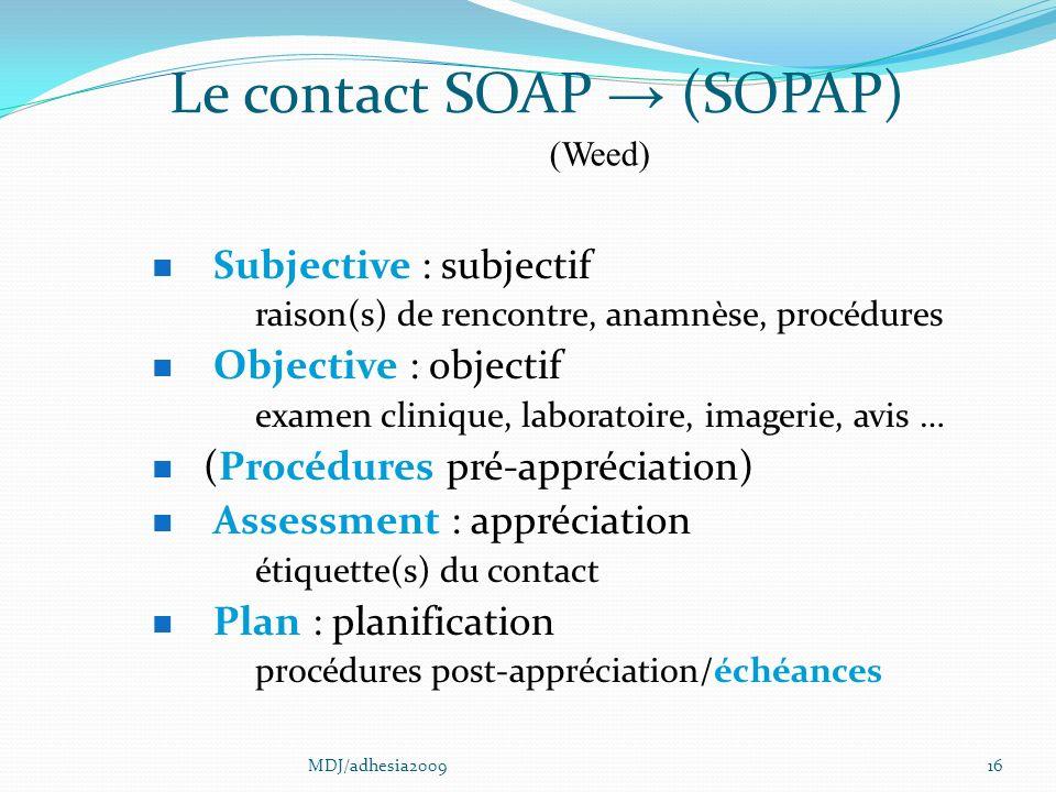 16 Le contact SOAP (SOPAP) Subjective : subjectif raison(s) de rencontre, anamnèse, procédures Objective : objectif examen clinique, laboratoire, imagerie, avis … (Procédures pré-appréciation) Assessment : appréciation étiquette(s) du contact Plan : planification procédures post-appréciation/échéances (Weed) MDJ/adhesia2009