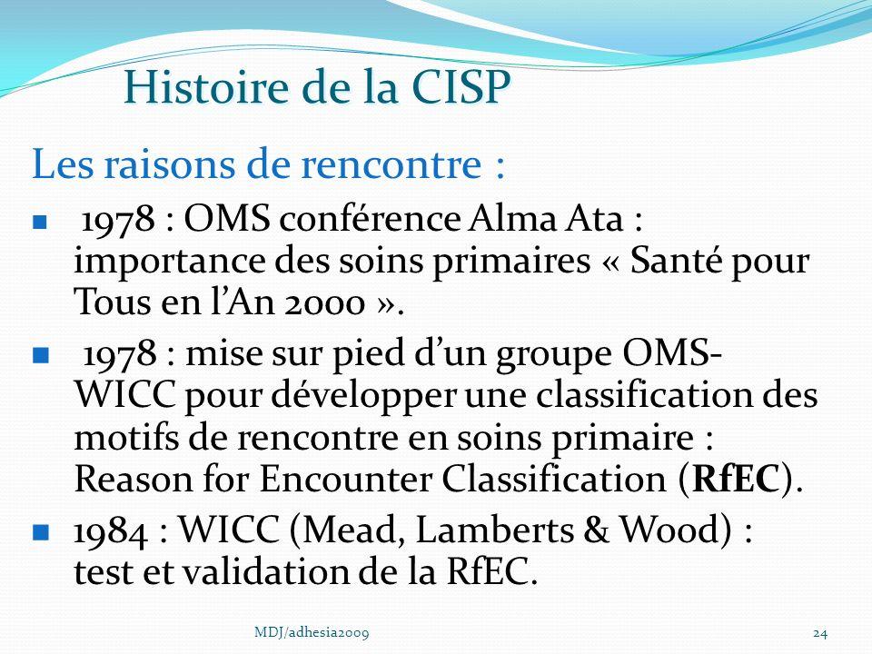24 Les raisons de rencontre : 1978 : OMS conférence Alma Ata : importance des soins primaires « Santé pour Tous en lAn 2000 ».