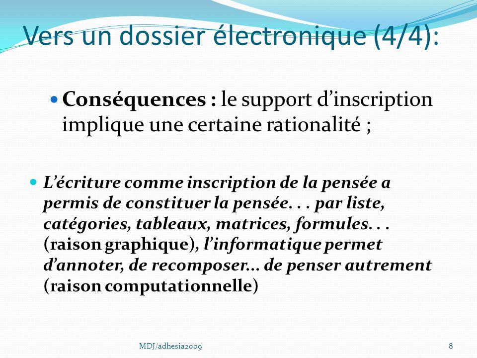 Vers un dossier électronique (4/4): Conséquences : le support dinscription implique une certaine rationalité ; Lécriture comme inscription de la pensée a permis de constituer la pensée...