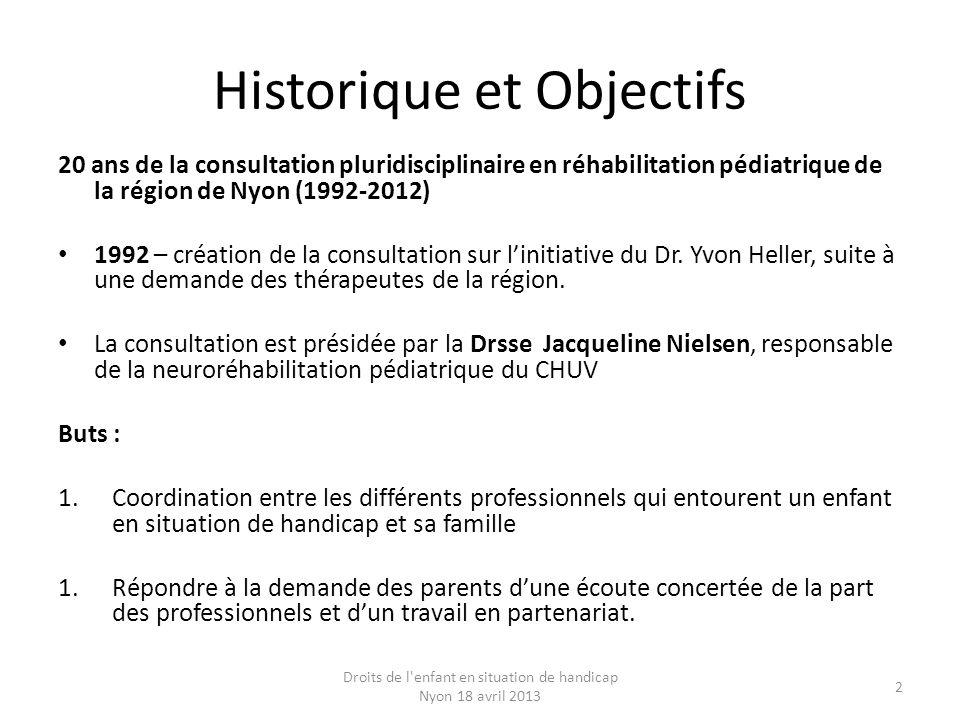 Historique et Objectifs 20 ans de la consultation pluridisciplinaire en réhabilitation pédiatrique de la région de Nyon (1992-2012) 1992 – création de