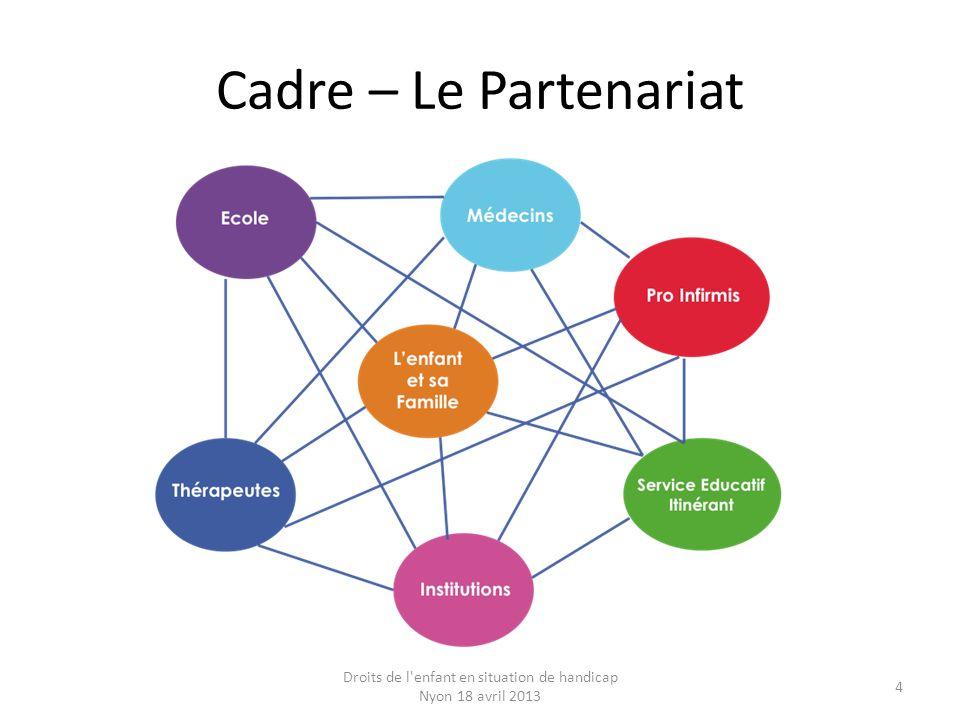 Cadre – Le Partenariat 4 Droits de l'enfant en situation de handicap Nyon 18 avril 2013