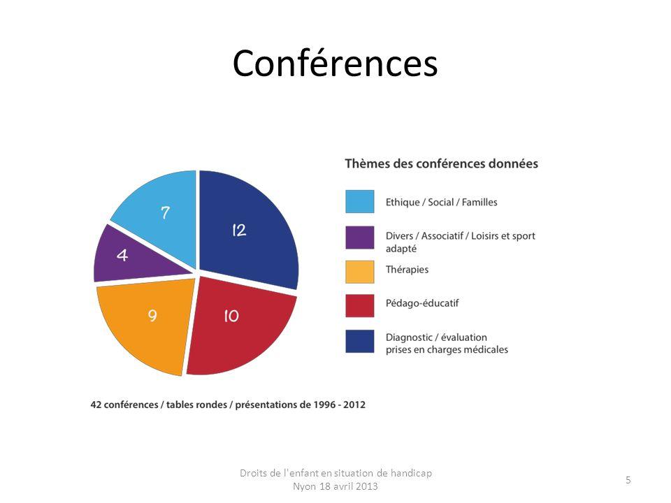 Conférences 5 Droits de l'enfant en situation de handicap Nyon 18 avril 2013