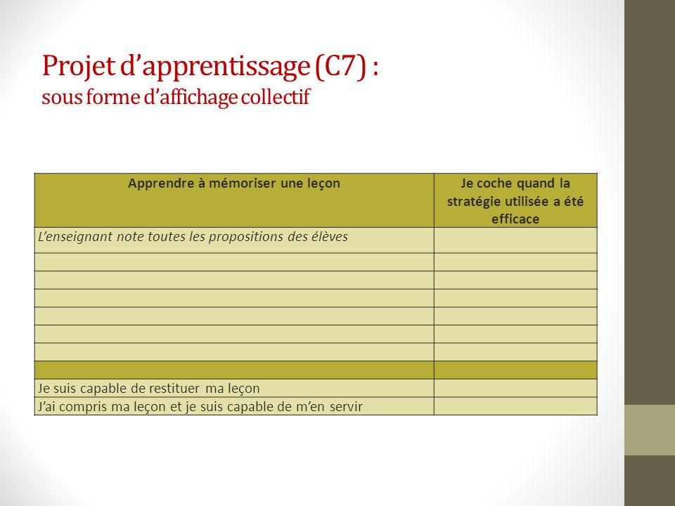 Projet dapprentissage (C7) : sous forme daffichage collectif Apprendre à mémoriser une leçonJe coche quand la stratégie utilisée a été efficace Lensei
