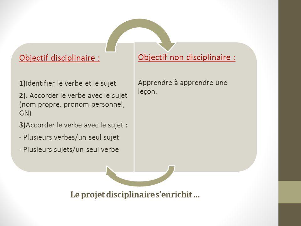 Le projet disciplinaire senrichit … Objectif disciplinaire : 1)Identifier le verbe et le sujet 2). Accorder le verbe avec le sujet (nom propre, pronom