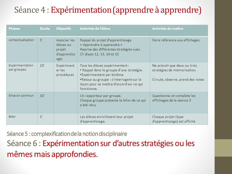 Séance 4 : Expérimentation (apprendre à apprendre) PhasesDuréeObjectifsActivités de lélèveActivités du maître contextualisation 5Associer les élèves a