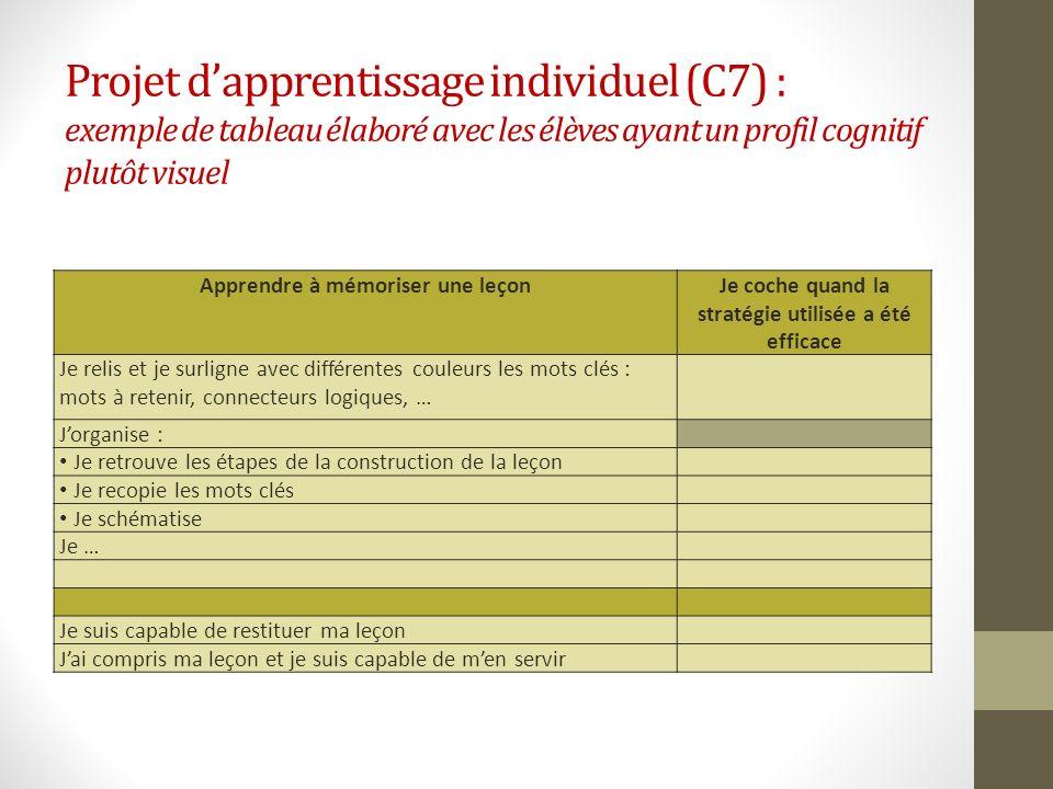 Projet dapprentissage individuel (C7) : exemple de tableau élaboré avec les élèves ayant un profil cognitif plutôt visuel Apprendre à mémoriser une le