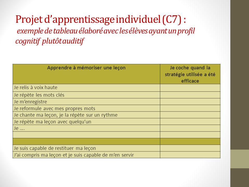 Projet dapprentissage individuel (C7) : exemple de tableau élaboré avec les élèves ayant un profil cognitif plutôt auditif Apprendre à mémoriser une l