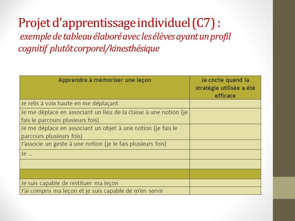 Projet dapprentissage individuel (C7) : exemple de tableau élaboré avec les élèves ayant un profil cognitif plutôt corporel/kinesthésique Apprendre à