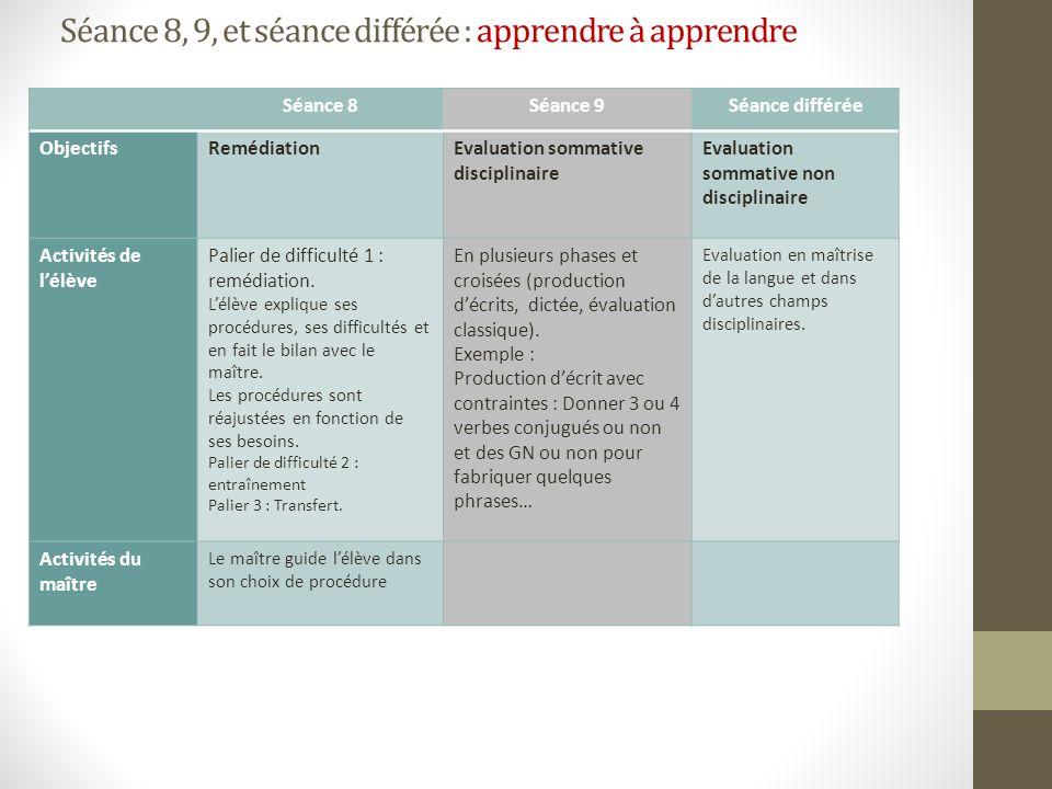 Séance 8, 9, et séance différée : apprendre à apprendre Séance 8Séance 9Séance différée ObjectifsRemédiationEvaluation sommative disciplinaire Evaluat