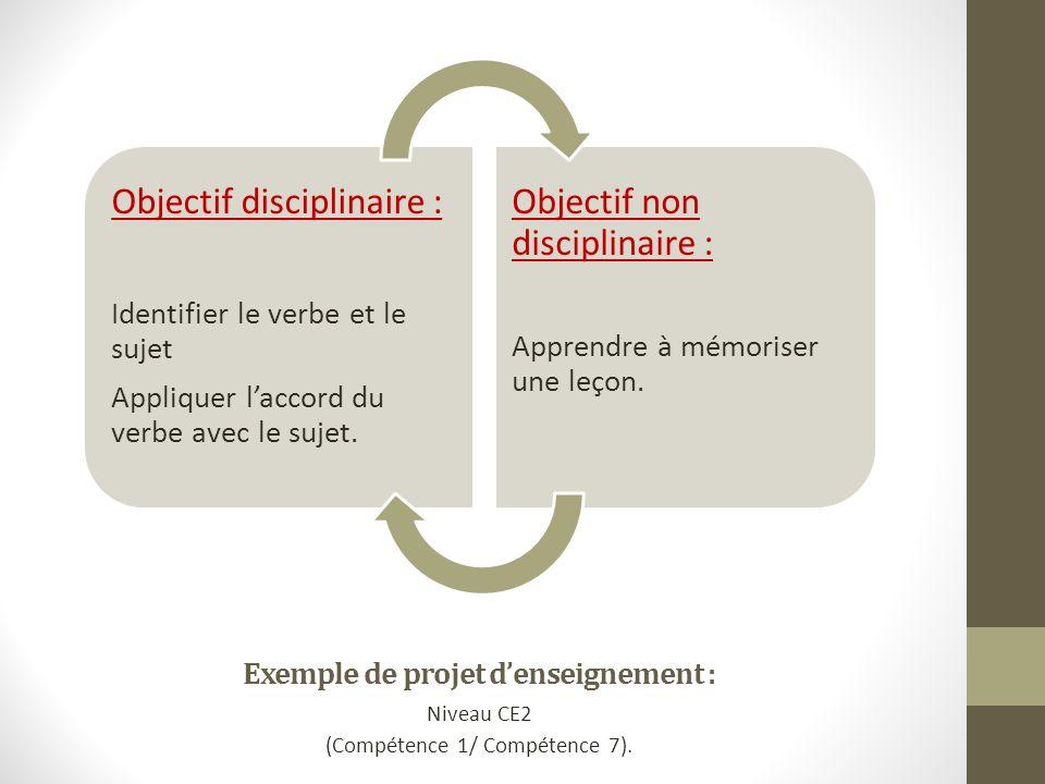 Exemple de projet denseignement : Niveau CE2 (Compétence 1/ Compétence 7). Objectif disciplinaire : Identifier le verbe et le sujet Appliquer laccord