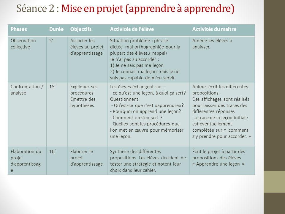 Séance 2 : Mise en projet (apprendre à apprendre) PhasesDuréeObjectifsActivités de lélèveActivités du maître Observation collective 5Associer les élèv