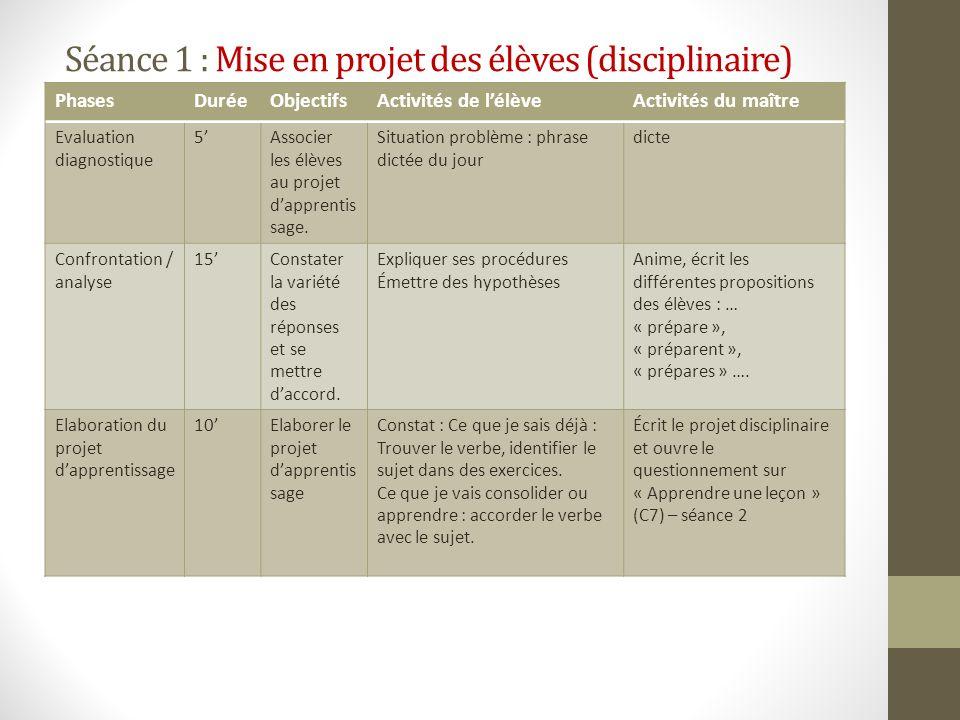 Séance 1 : Mise en projet des élèves (disciplinaire) PhasesDuréeObjectifsActivités de lélèveActivités du maître Evaluation diagnostique 5Associer les