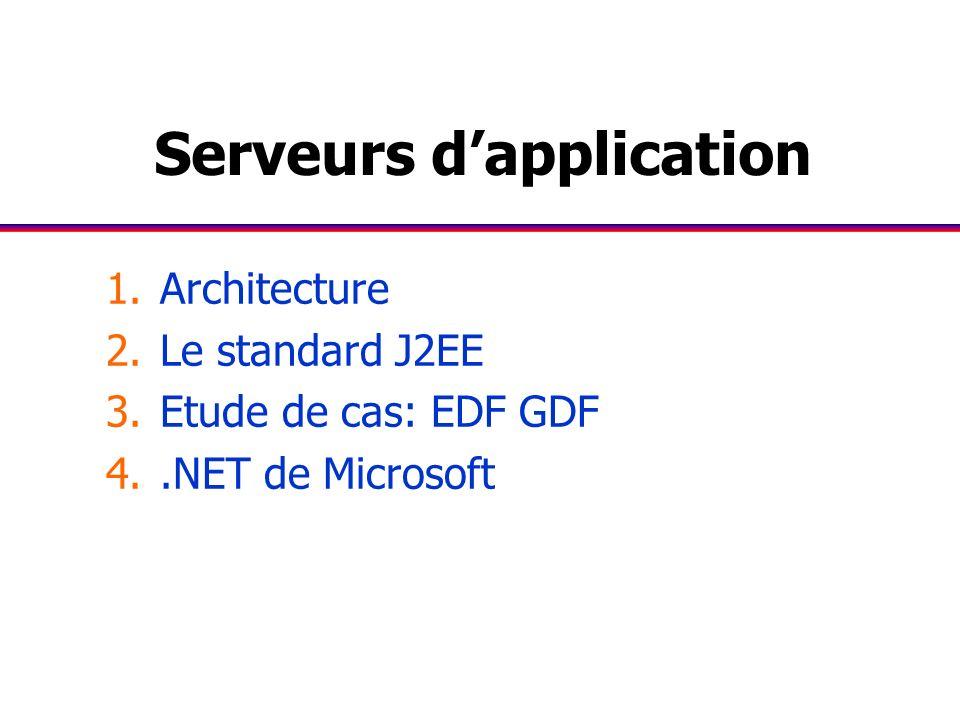 22 Architecture de MTS MTS Active Server Page (ASP) Internet Information Server (IIS) HTML XML Executive threads wrapper context factory trans.