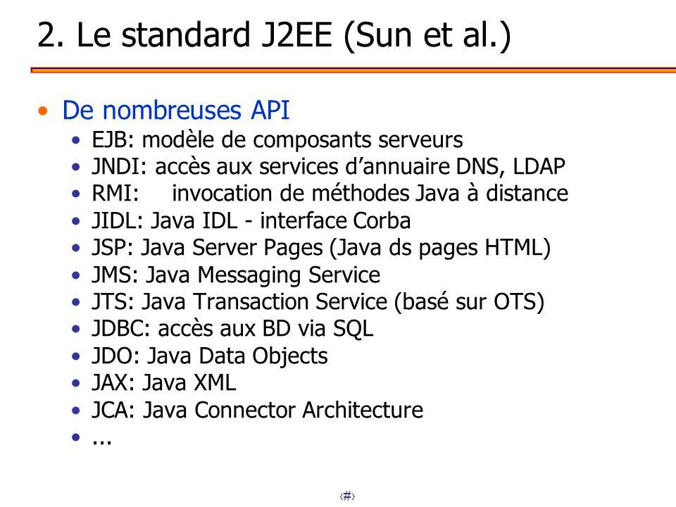 10 2. Le standard J2EE (Sun et al.) De nombreuses API EJB: modèle de composants serveurs JNDI: accès aux services dannuaire DNS, LDAP RMI:invocation d