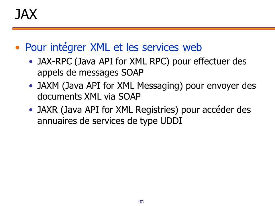 11 JAX Pour intégrer XML et les services web JAX-RPC (Java API for XML RPC) pour effectuer des appels de messages SOAP JAXM (Java API for XML Messagin