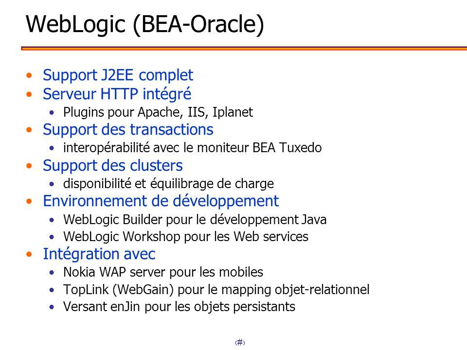 15 WebLogic (BEA-Oracle) Support J2EE complet Serveur HTTP intégré Plugins pour Apache, IIS, Iplanet Support des transactions interopérabilité avec le