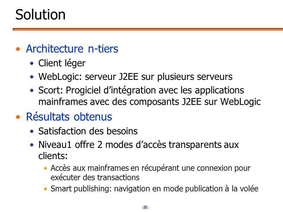 17 Solution Architecture n-tiers Client léger WebLogic: serveur J2EE sur plusieurs serveurs Scort: Progiciel dintégration avec les applications mainfr