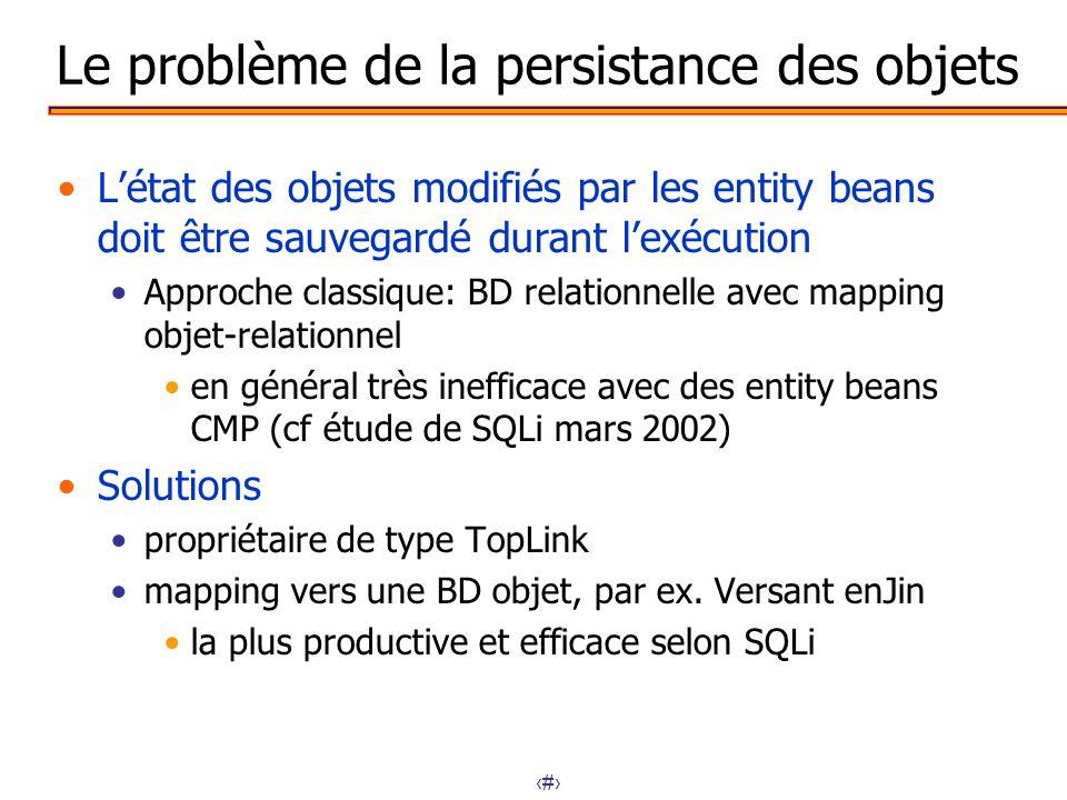 18 Le problème de la persistance des objets Létat des objets modifiés par les entity beans doit être sauvegardé durant lexécution Approche classique: