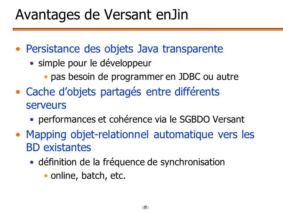 20 Avantages de Versant enJin Persistance des objets Java transparente simple pour le développeur pas besoin de programmer en JDBC ou autre Cache dobj