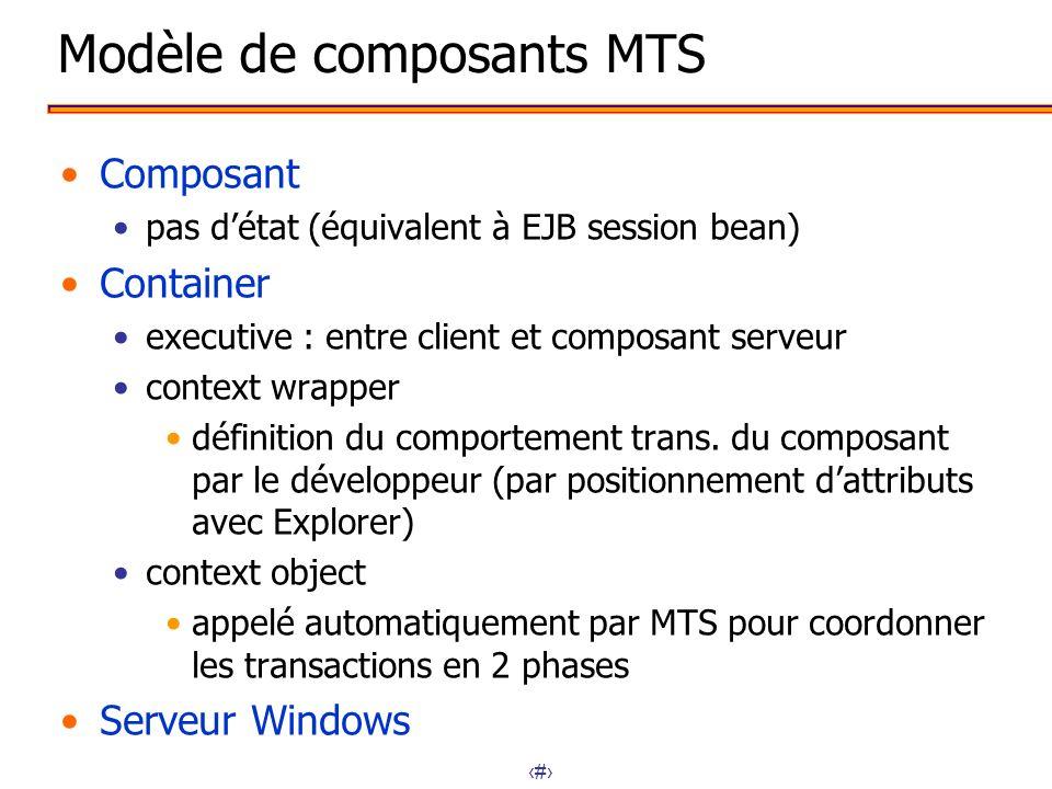 23 Modèle de composants MTS Composant pas détat (équivalent à EJB session bean) Container executive : entre client et composant serveur context wrappe