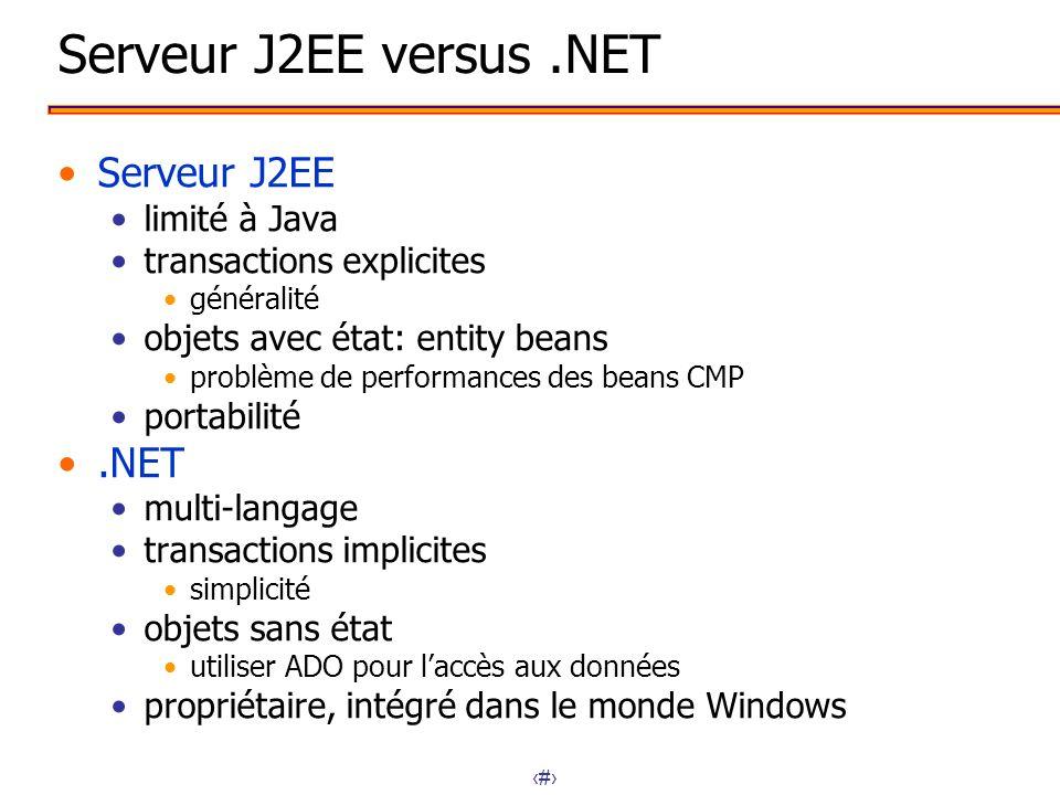 26 Serveur J2EE versus.NET Serveur J2EE limité à Java transactions explicites généralité objets avec état: entity beans problème de performances des b