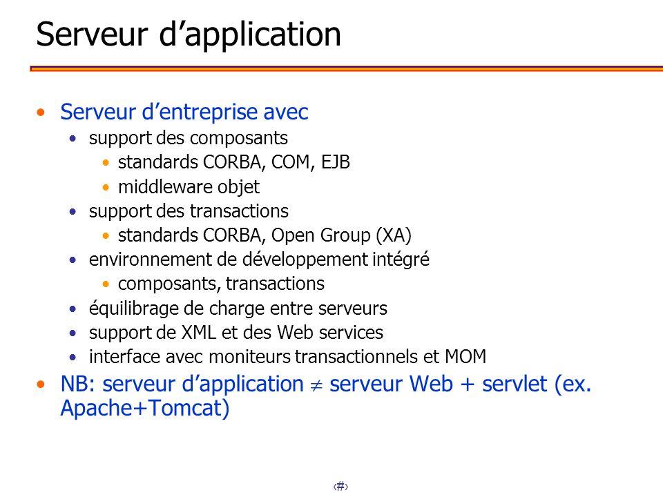 3 Serveur dapplication Serveur dentreprise avec support des composants standards CORBA, COM, EJB middleware objet support des transactions standards C