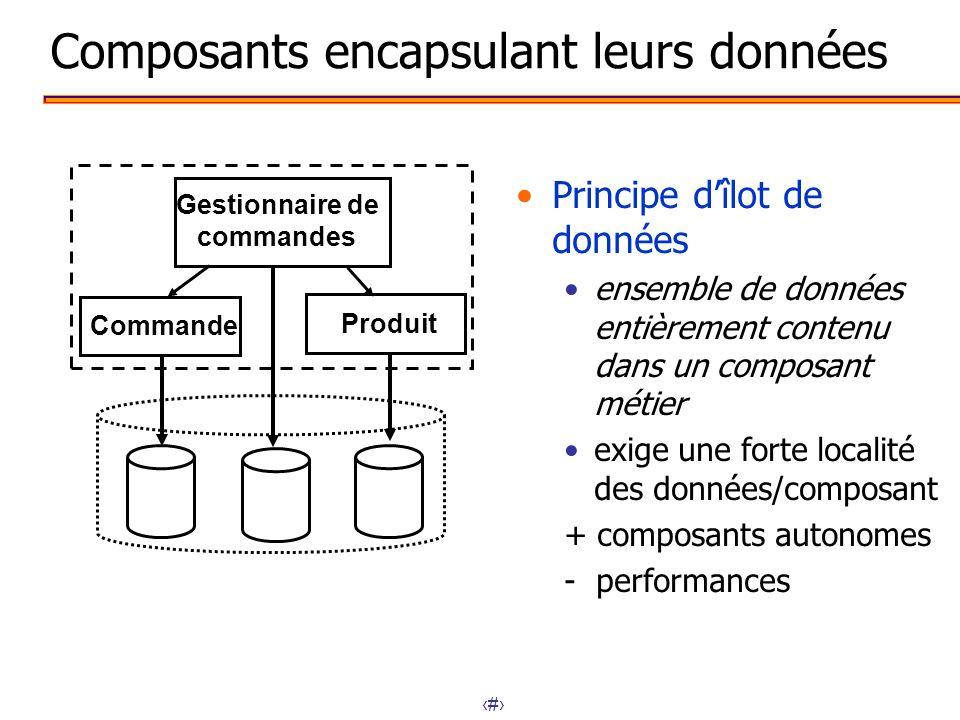 8 Composants encapsulant leurs données Principe dîlot de données ensemble de données entièrement contenu dans un composant métier exige une forte loca
